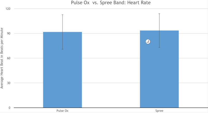 Image:Heart Rate Graph.png