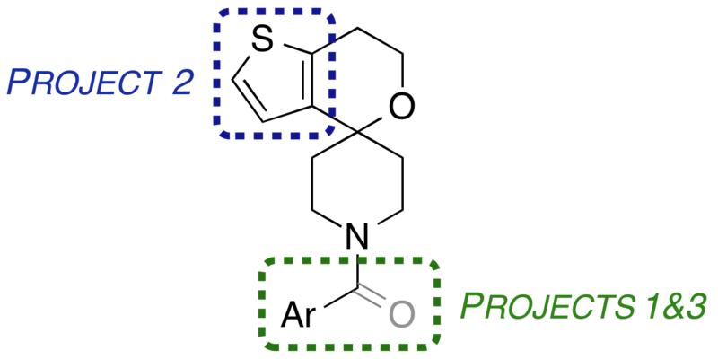 File:Spirocycle projects.png
