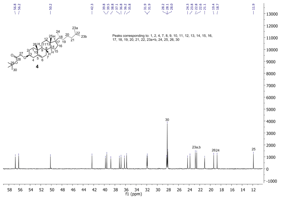 Zoom of 13C NMR of compound 4