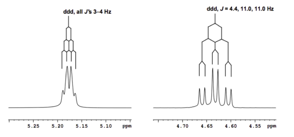 Scheme 18: The Signal for the 1-Proton in the 1H NMR Spectra of the two Menthyl Derivatives