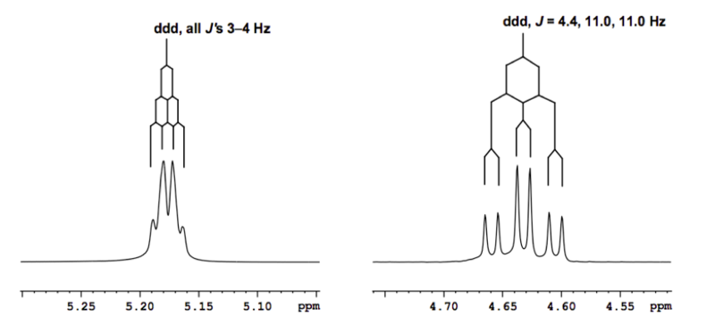 File:Menthyl Acetate NMR Spectra.png