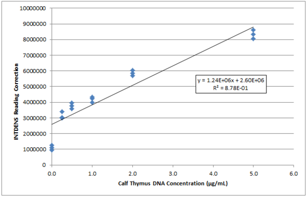 BME100 Lab5 Group14 Graph1.PNG
