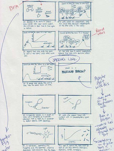File:2014-EchiDNA-SKETCHBOOK-storyboard-2.jpg