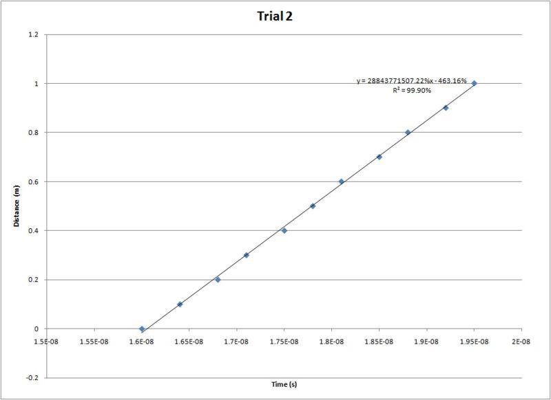 File:Trial2.jpg