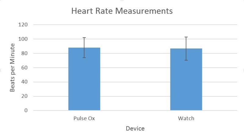 File:HeartRateGraph.jpg