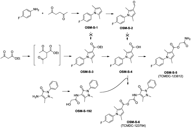 File:Series 1 Synthesis Summary for wiki - pyrroles.png
