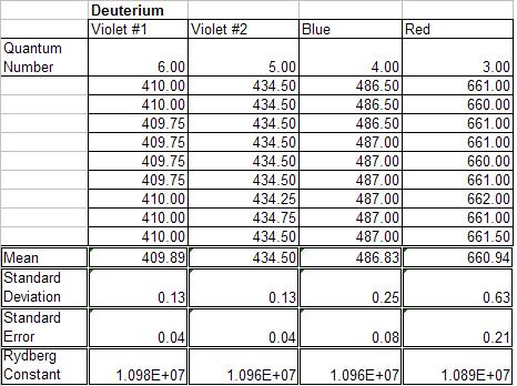 Deutrium.bmp