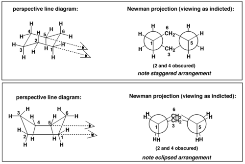 Scheme 14: Newman Projections of Cyclohexane's Chair and Boat Conformations