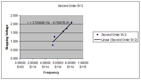 File:Planks Constant 2nd order sv2.bmp