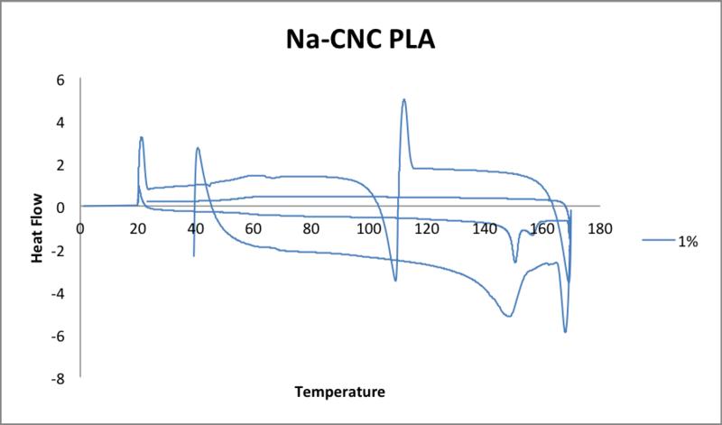 File:5 27 2014 1 na CNC PLA MEGAN.png