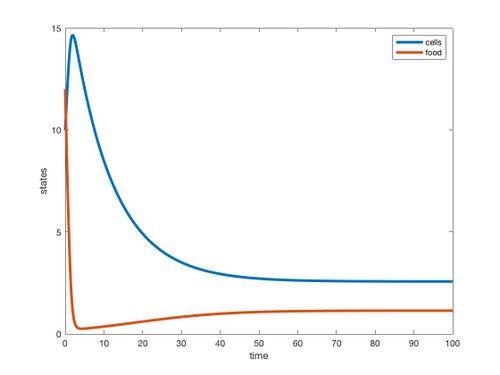 Talatala Chemostat image.jpg