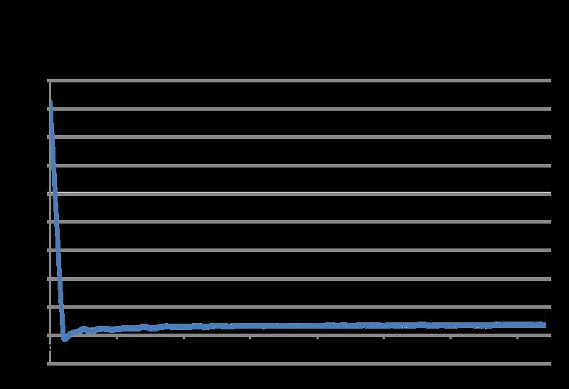 File:20151008 bonan ocean optics final curve.png