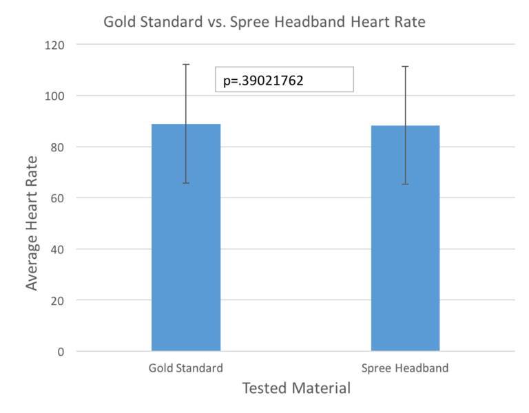 File:Group1 1030am lab3a heartrate.png