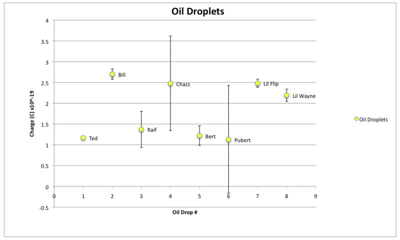 File:Ryan's Chart.png