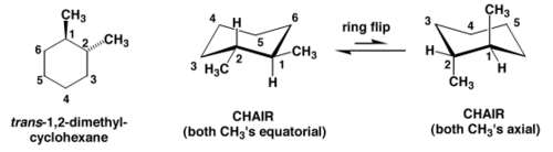Scheme 3: Conformations of the trans Diastereomers of 1,2-Dimethylcyclohexane