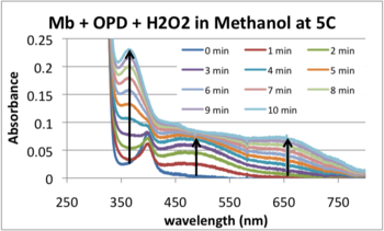 MRH20130402 5C absorbance.png