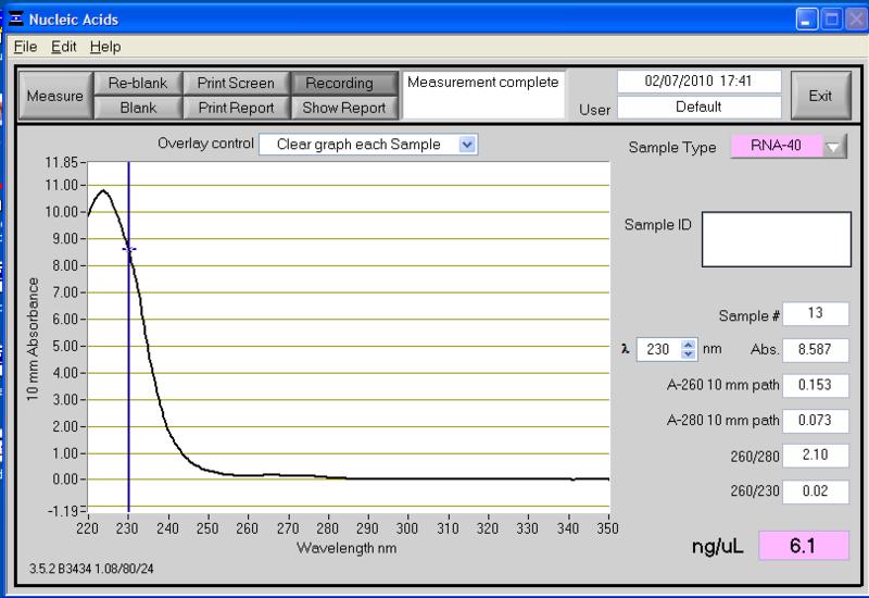 File:Nanodrop 1ul chloroform in 1ml H2O.PNG