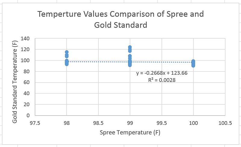 File:Temp data.jpg