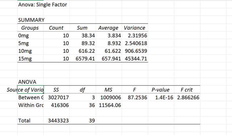 File:Human Data Group 4.jpg