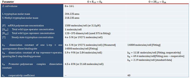 File:Parameter in the new trp model.jpg