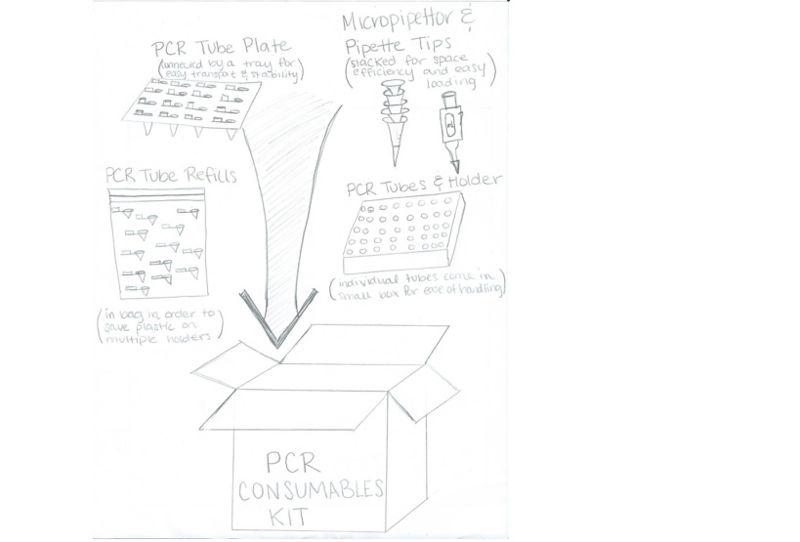 File:Consumables kit.jpg