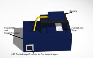 Custom Fluorometer Group 27.png