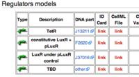 BioBrick Model Catalog