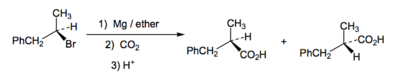 Scheme 12: Formation of a Grignard Gives a Racemate in the Reaction Product