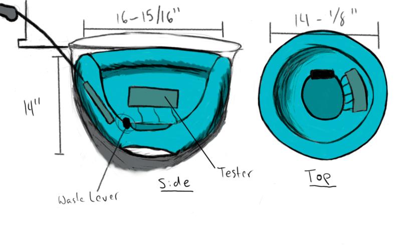 File:PeeHD diagram.png