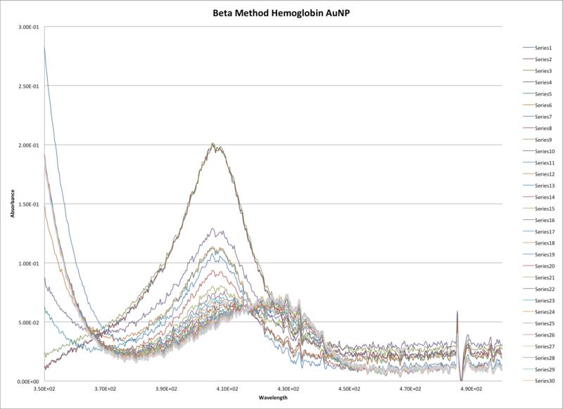 File:Beta hemoglobin ocean.png