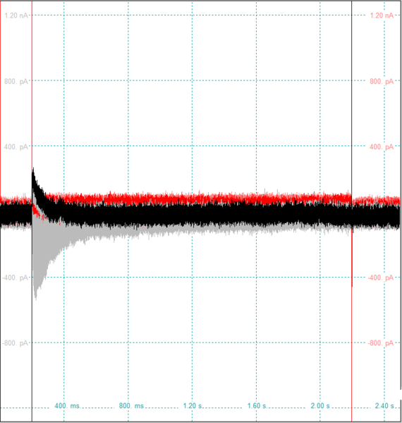 File:Current pulse.png