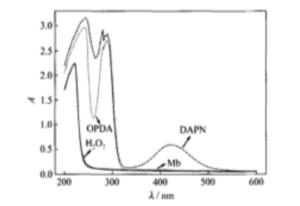 OPDReferenceSpectra.png