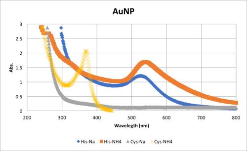 AuNP.png