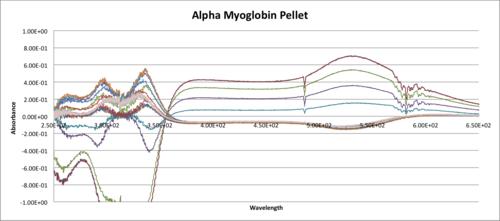 Alpha Myoglobin Pellet.png+DML