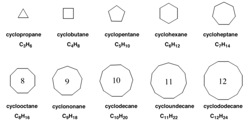 Scheme 1: The Names of Simple Cycloalkanes