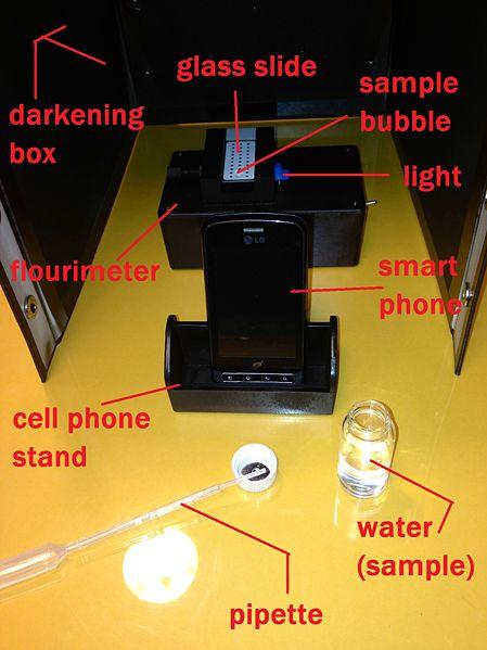 File:BME103 Group13 flourimeter.jpg