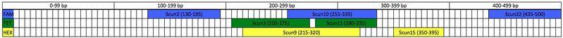 File:20110614 SCOCMP1Map.jpg