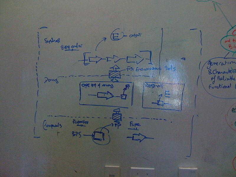 File:Lance Diagram.jpg