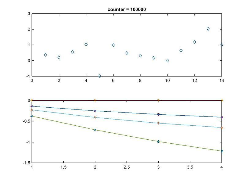 File:OptimizationDiagnostic-4.jpg
