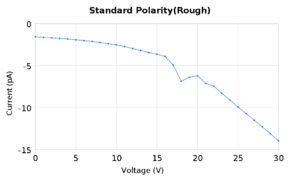 Standard polarity rough.png