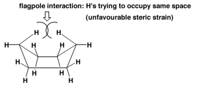 Scheme 13: The Hydrogen Environments in Cyclohexane's Boat Conformation
