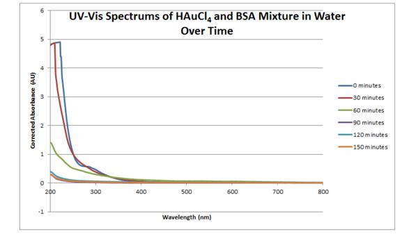Water spectrum 090711.png