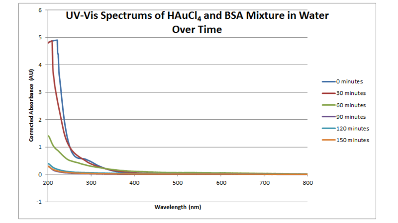File:Water spectrum 090711.png