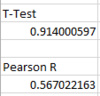 Name: T-Test and Pearson's R results for Heart Rate