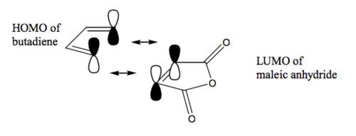 Scheme 5: The Interacting Orbitals of the DA Reaction in Scheme 3