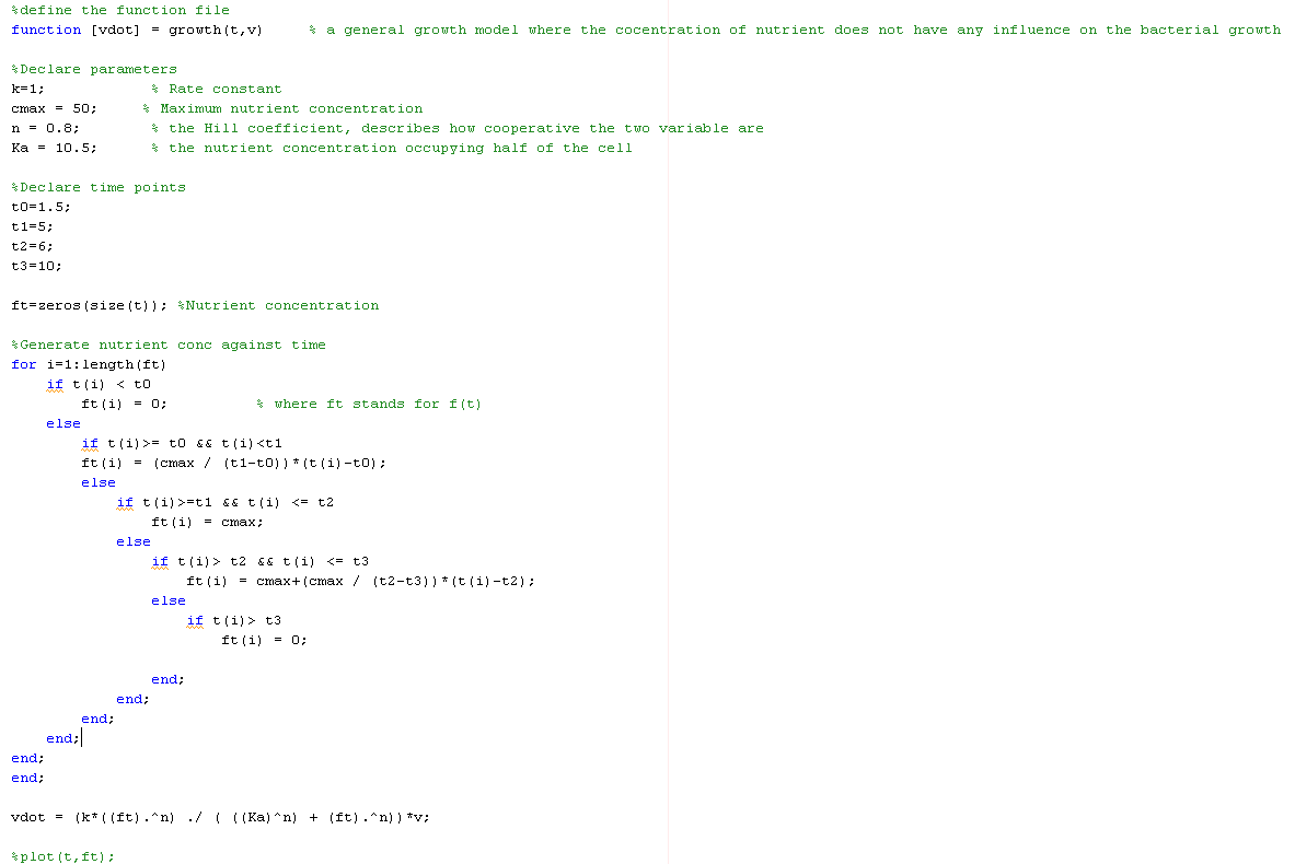 Function file for growth.TIF