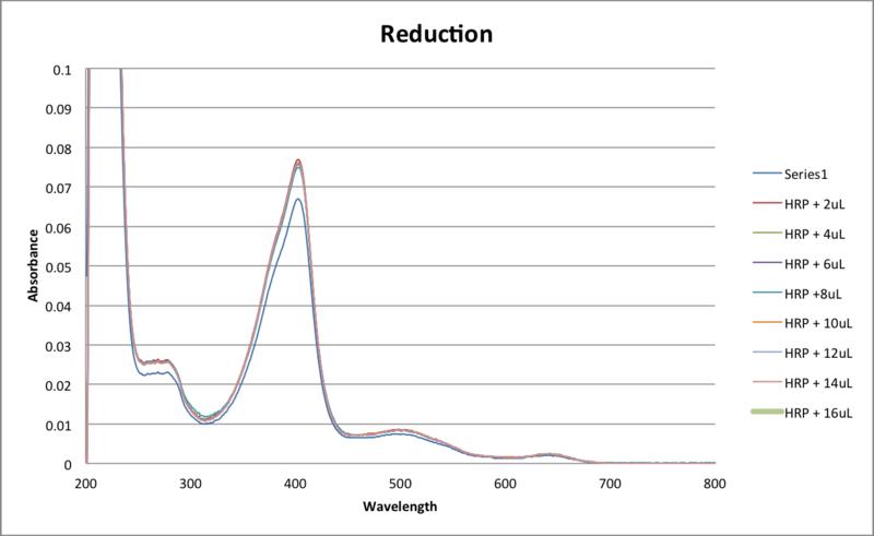 File:HRP Reduction DML 09172013.png