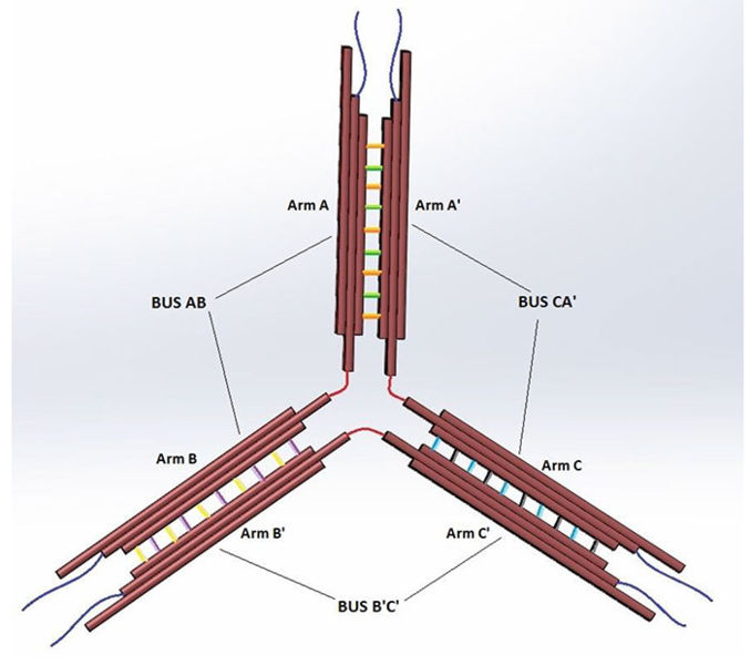 File:OhioMOD structureimg06new.jpg