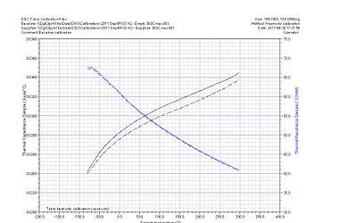 AU DSC Baseline Calibration.jpg