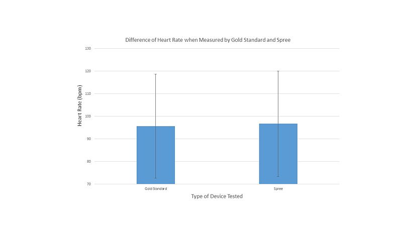 File:Graph.JPG